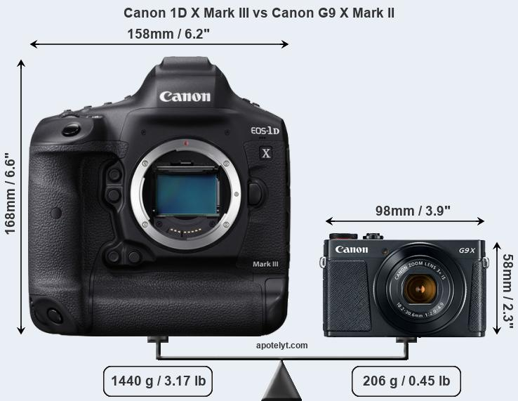 Size Canon 1D X Mark III vs Canon G9 X Mark II