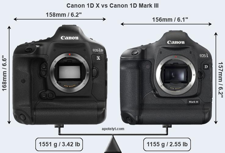 Compare Canon 1D X and Canon 1D Mark III
