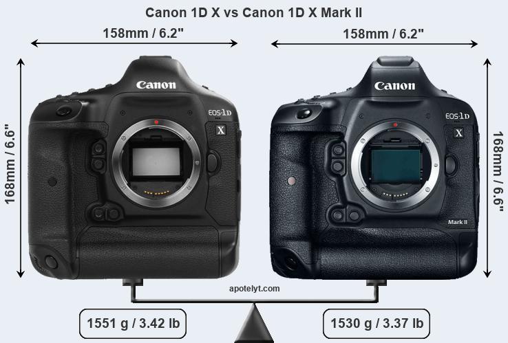 Canon 1d X Vs Canon 1d X Mark Ii Comparison Review