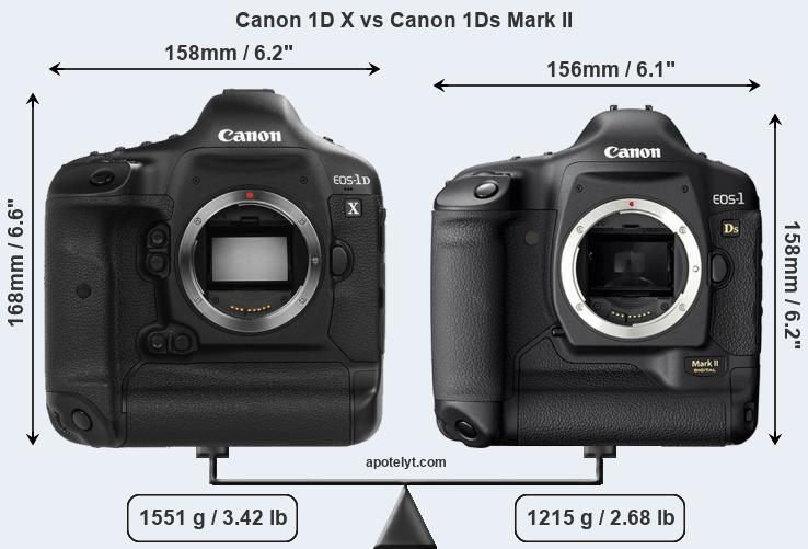 Compare Canon 1D X and Canon 1Ds Mark II