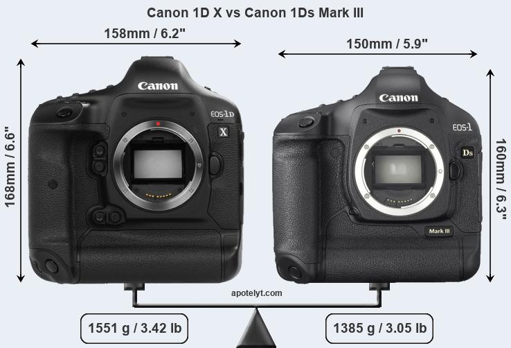 Compare Canon 1D X and Canon 1Ds Mark III