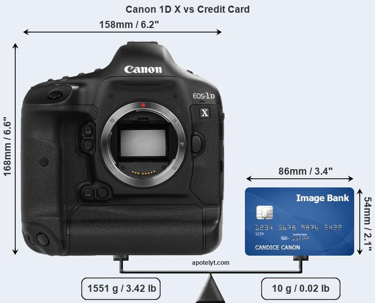 Canon 1D X vs credit card front