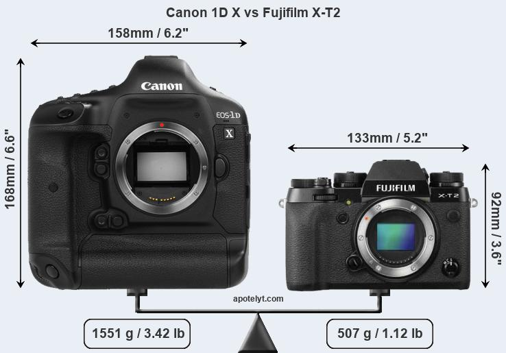 Compare Canon 1D X and Fujifilm X-T2