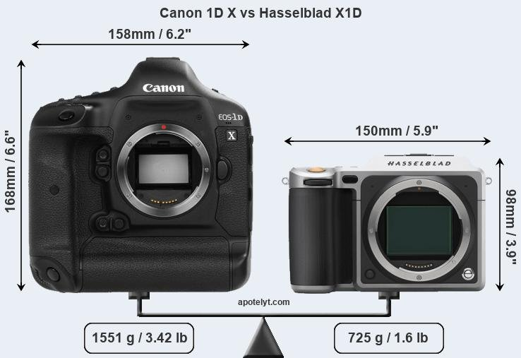 Compare Canon 1D X and Hasselblad X1D