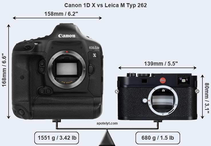 Size Canon 1D X vs Leica M Typ 262