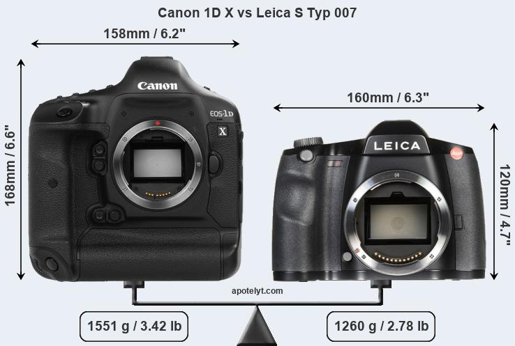 Size Canon 1D X vs Leica S Typ 007