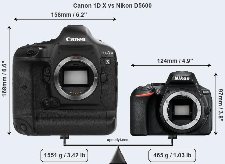 Compare Canon 1D X and Nikon D5600