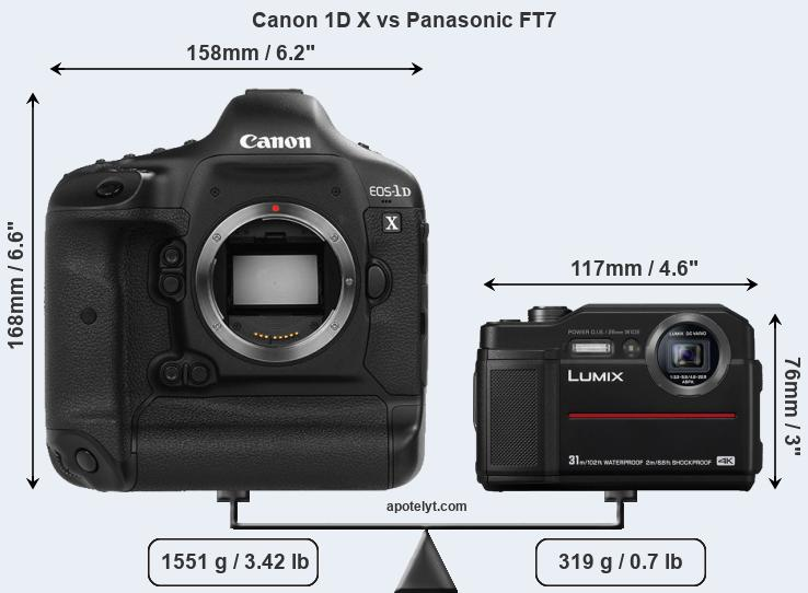 Size Canon 1D X vs Panasonic FT7