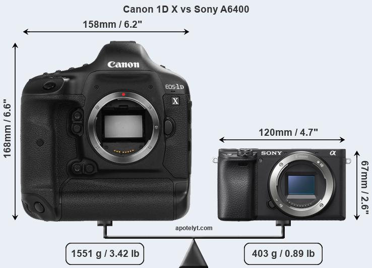 Size Canon 1D X vs Sony A6400