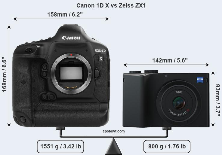 Size Canon 1D X vs Zeiss ZX1