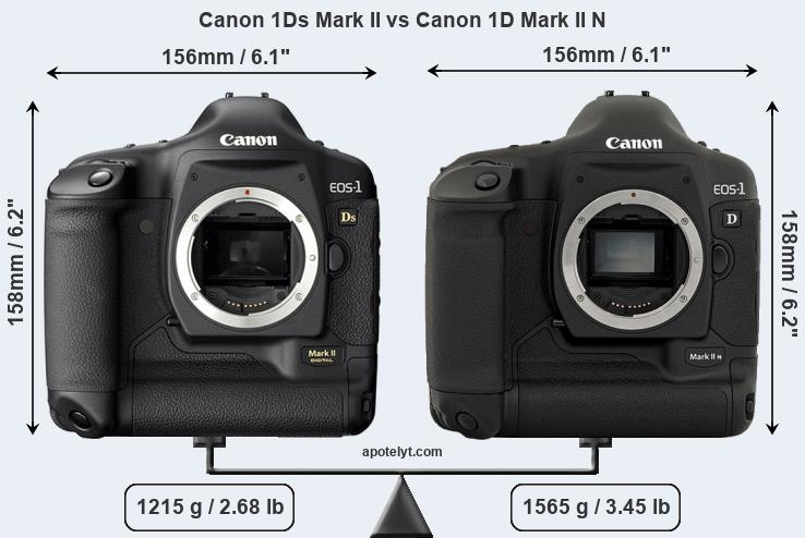Compare Canon 1Ds Mark II and Canon 1D Mark II N