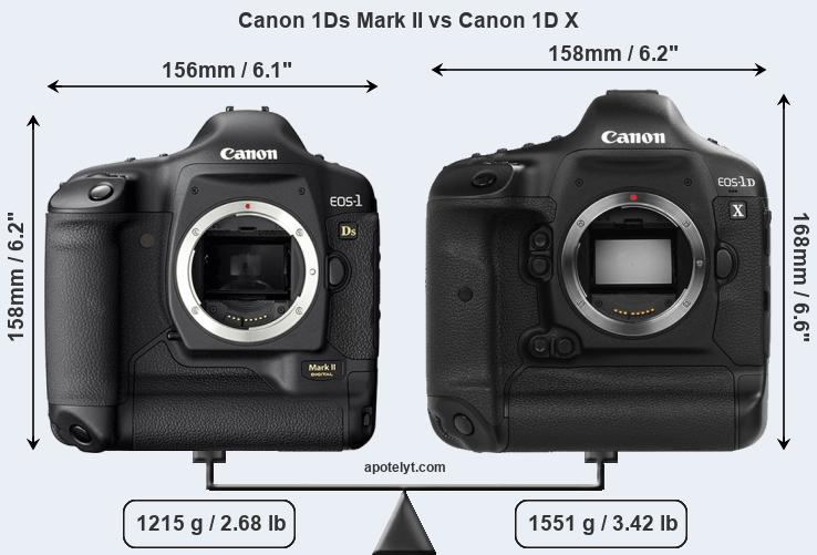 Compare Canon 1Ds Mark II vs Canon 1D X