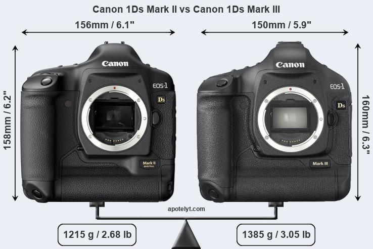 Canon 1ds Mark Ii Vs Canon 1ds Mark Iii Comparison Review