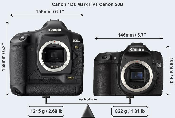 Compare Canon 1Ds Mark II and Canon 50D