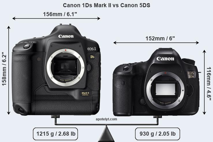 Size Canon 1Ds Mark II vs Canon 5DS