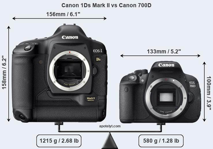 Size Canon 1Ds Mark II vs Canon 700D