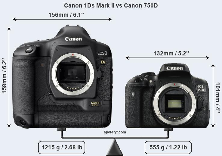 Compare Canon 1Ds Mark II and Canon 750D