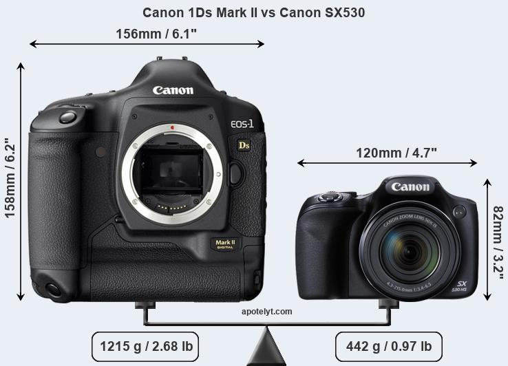 Size Canon 1Ds Mark II vs Canon SX530