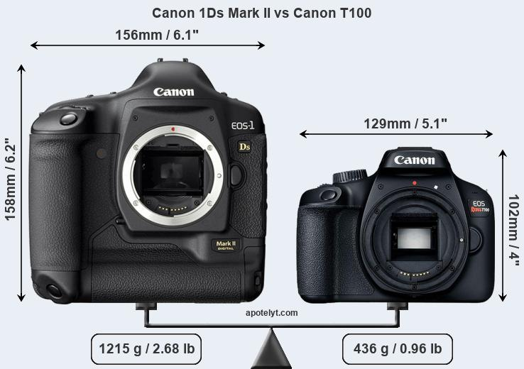 Size Canon 1Ds Mark II vs Canon T100