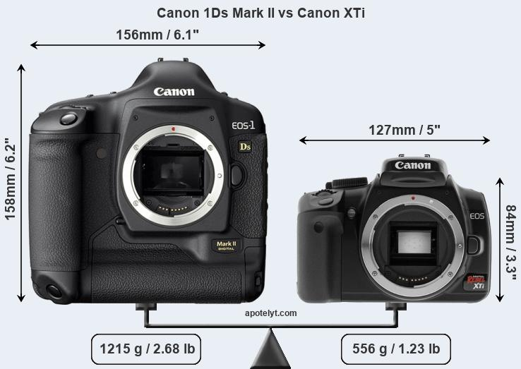 Size Canon 1Ds Mark II vs Canon XTi