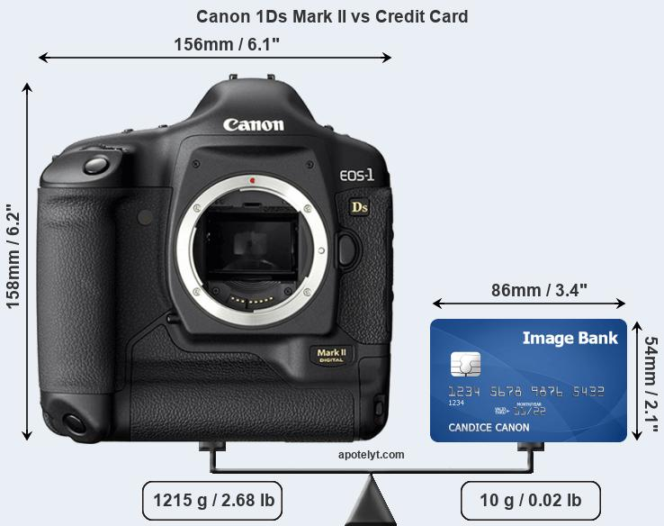 Canon 1Ds Mark II vs credit card front