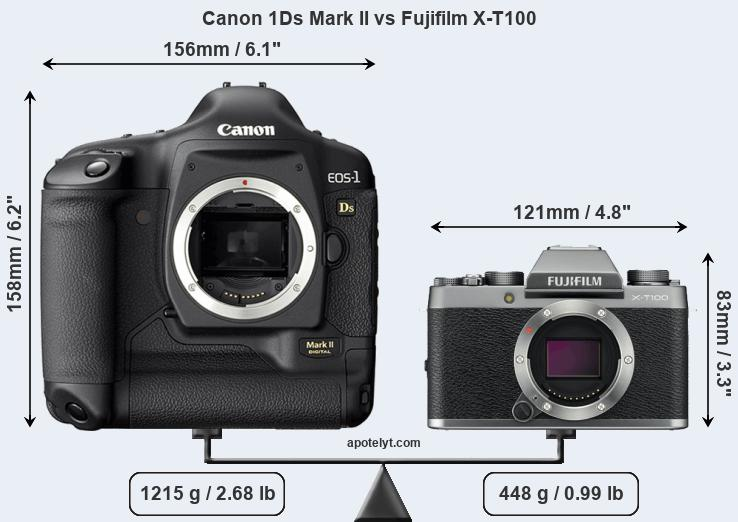 Size Canon 1Ds Mark II vs Fujifilm X-T100