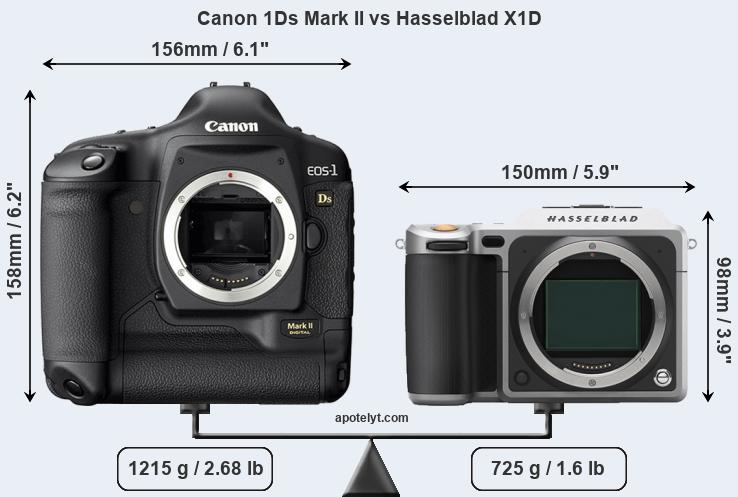 Size Canon 1Ds Mark II vs Hasselblad X1D