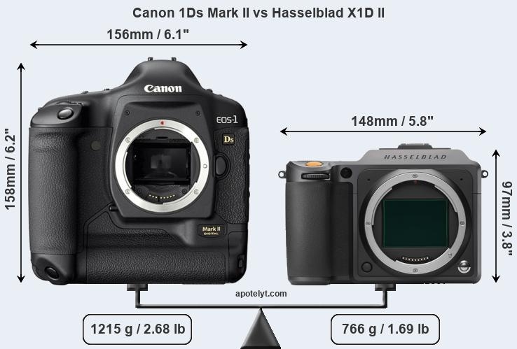 Size Canon 1Ds Mark II vs Hasselblad X1D II