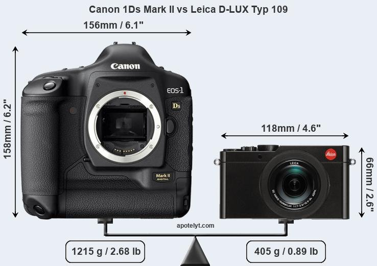 Size Canon 1Ds Mark II vs Leica D-LUX Typ 109