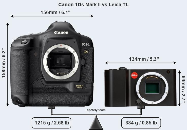 Size Canon 1Ds Mark II vs Leica TL