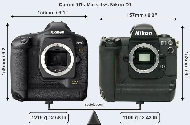 Size Canon 1Ds Mark II vs Nikon D1