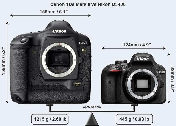 Size Canon 1Ds Mark II vs Nikon D3400