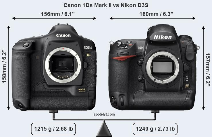 Size Canon 1Ds Mark II vs Nikon D3S