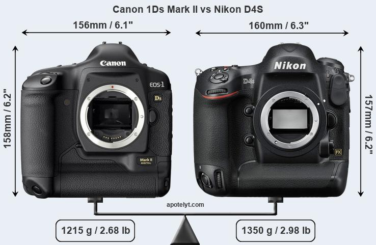 Compare Canon 1Ds Mark II vs Nikon D4S