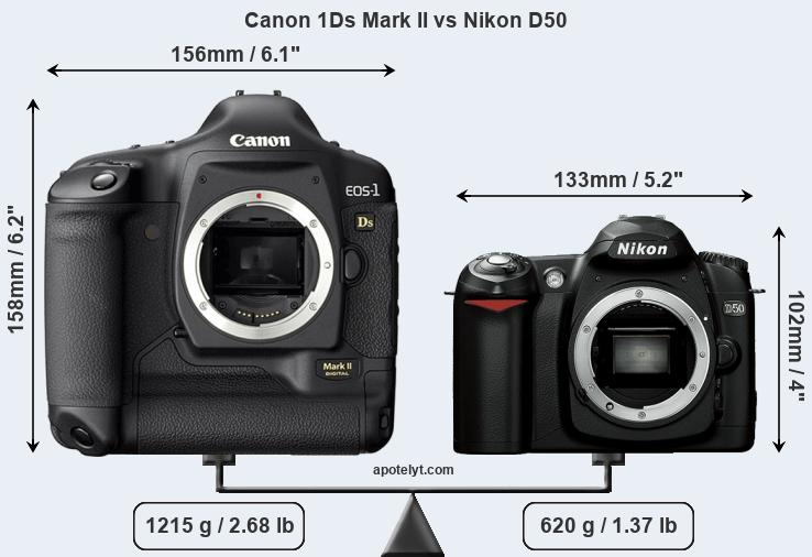 Size Canon 1Ds Mark II vs Nikon D50