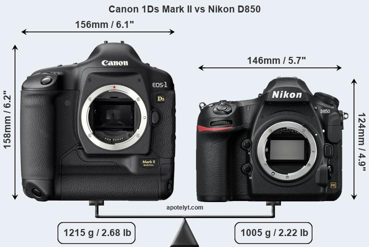 Compare Canon 1Ds Mark II and Nikon D850