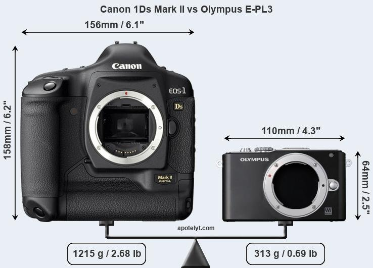 Size Canon 1Ds Mark II vs Olympus E-PL3