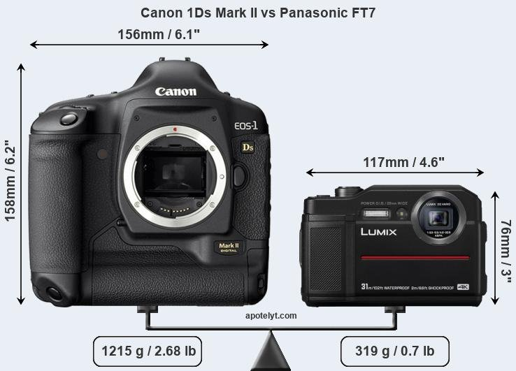 Size Canon 1Ds Mark II vs Panasonic FT7