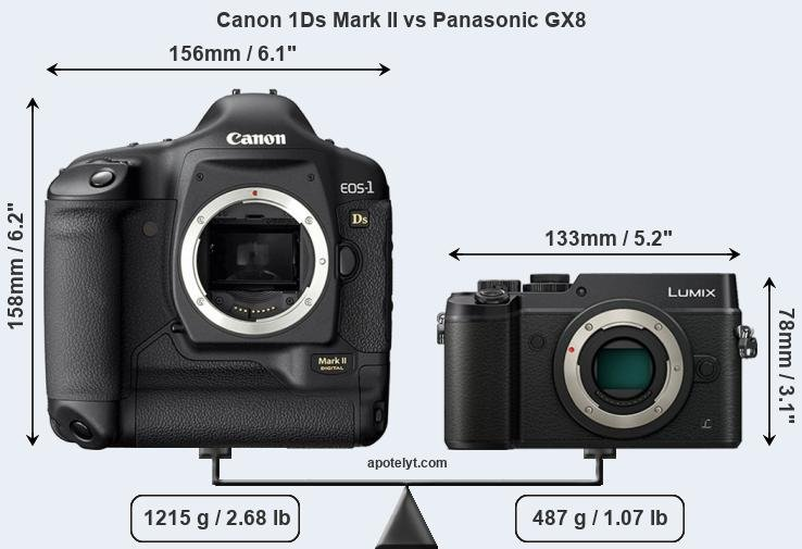 Size Canon 1Ds Mark II vs Panasonic GX8