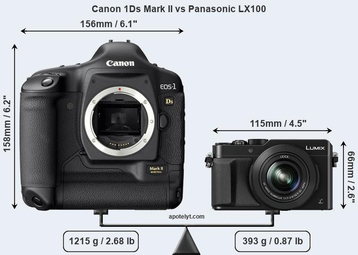 Size Canon 1Ds Mark II vs Panasonic LX100