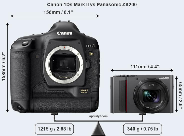 Size Canon 1Ds Mark II vs Panasonic ZS200