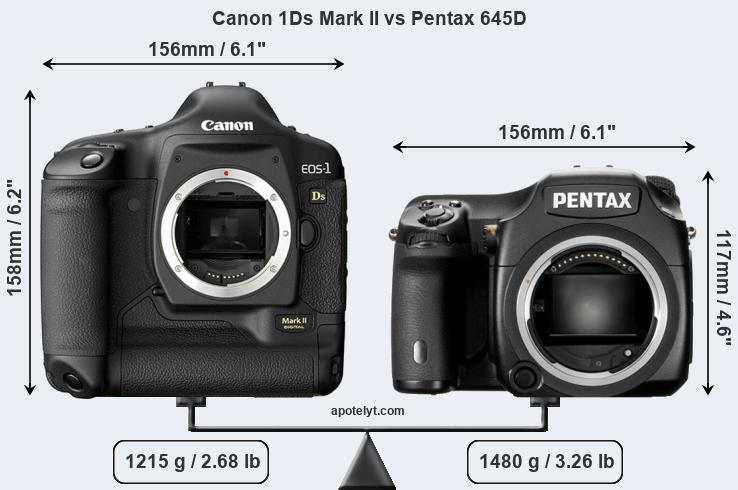 Size Canon 1Ds Mark II vs Pentax 645D