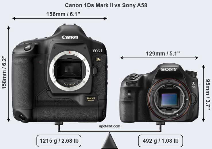 Size Canon 1Ds Mark II vs Sony A58