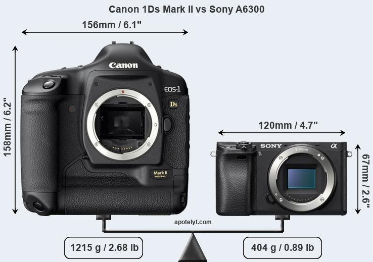 Size Canon 1Ds Mark II vs Sony A6300