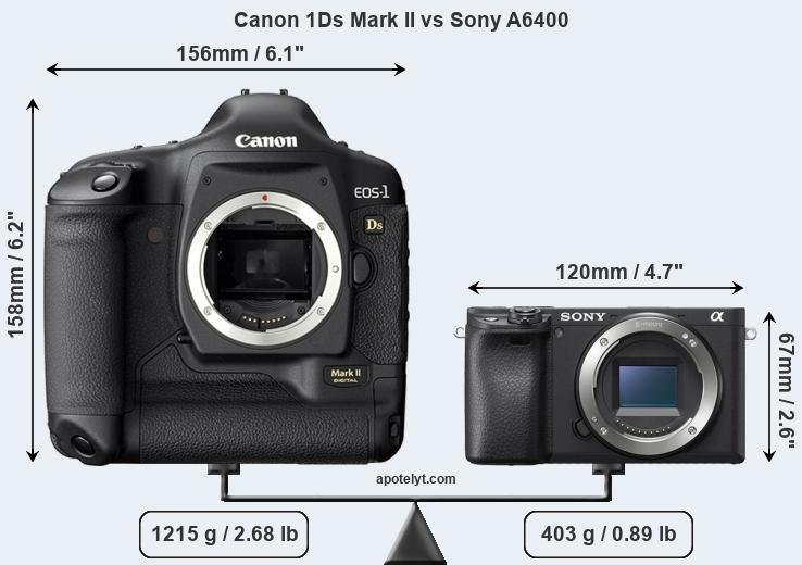Size Canon 1Ds Mark II vs Sony A6400