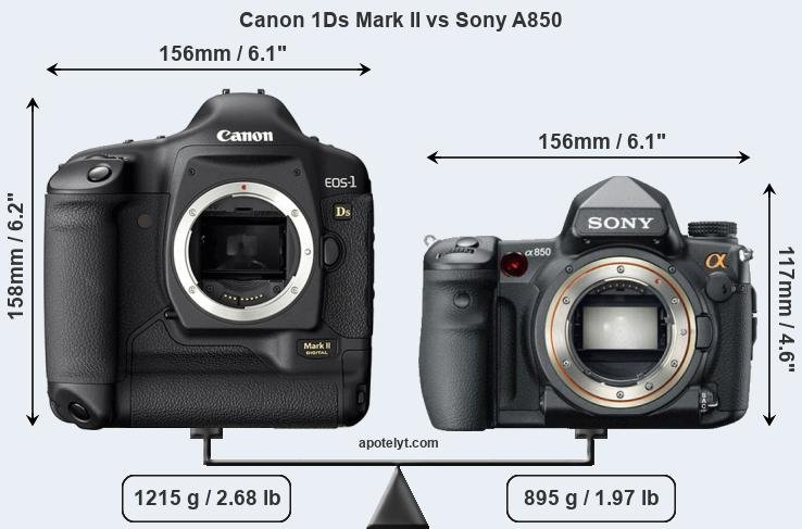 Size Canon 1Ds Mark II vs Sony A850