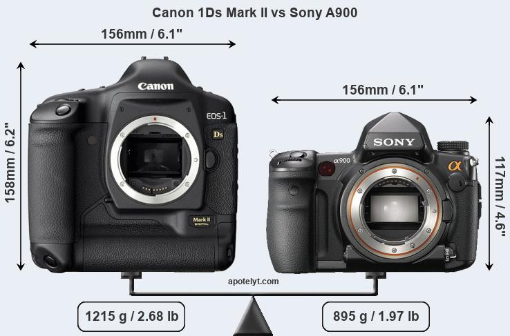 Size Canon 1Ds Mark II vs Sony A900