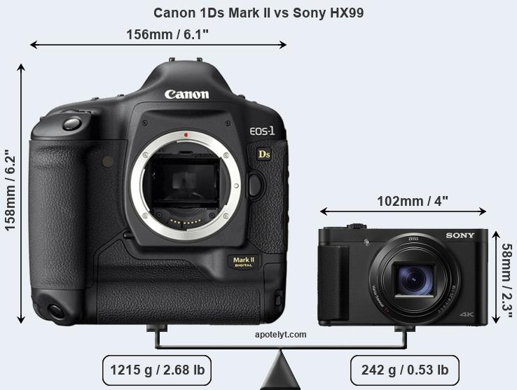 Size Canon 1Ds Mark II vs Sony HX99