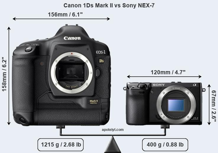 Size Canon 1Ds Mark II vs Sony NEX-7