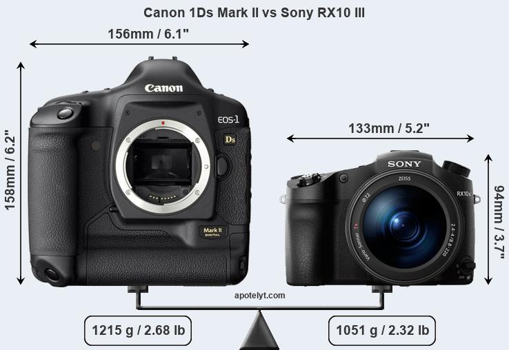 Size Canon 1Ds Mark II vs Sony RX10 III
